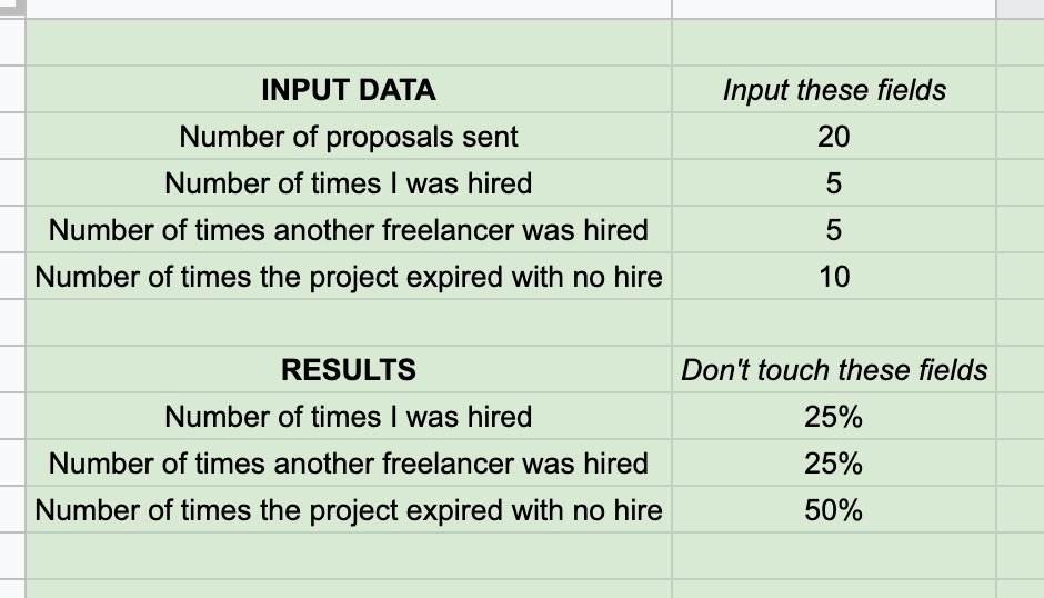 tracking an upwork proposal