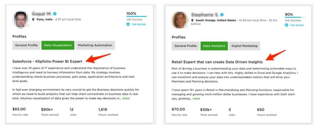 Upwork profile title examples - data science